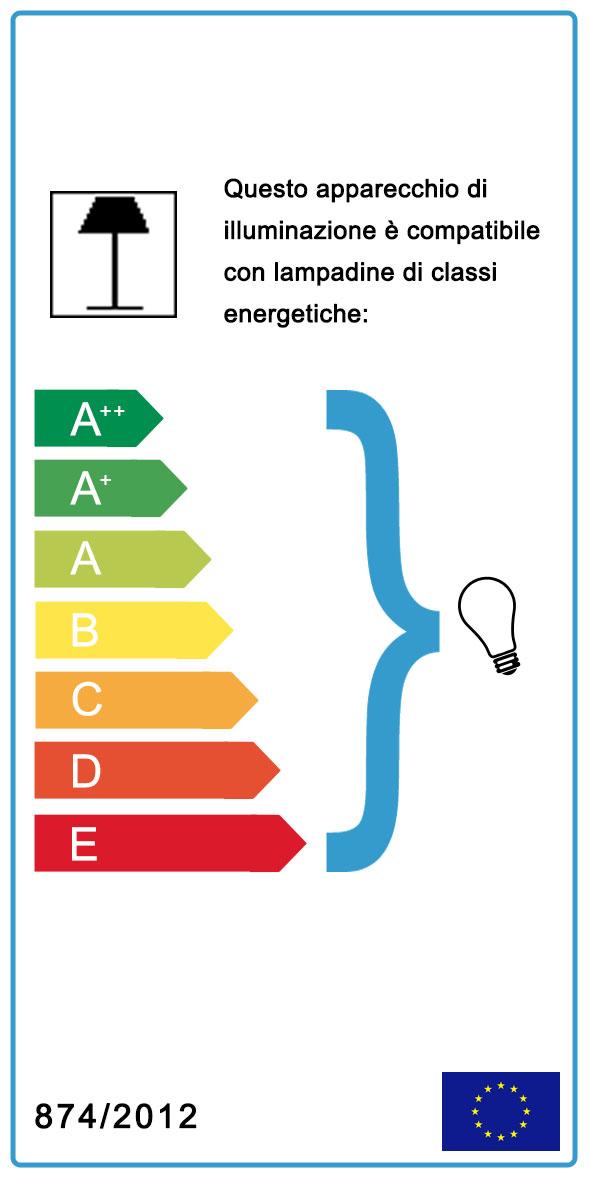 cert_classe-energetica-it